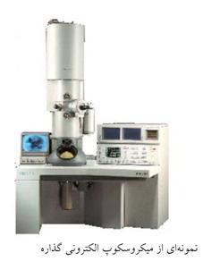میکروسکوپ الکترونی گذاره