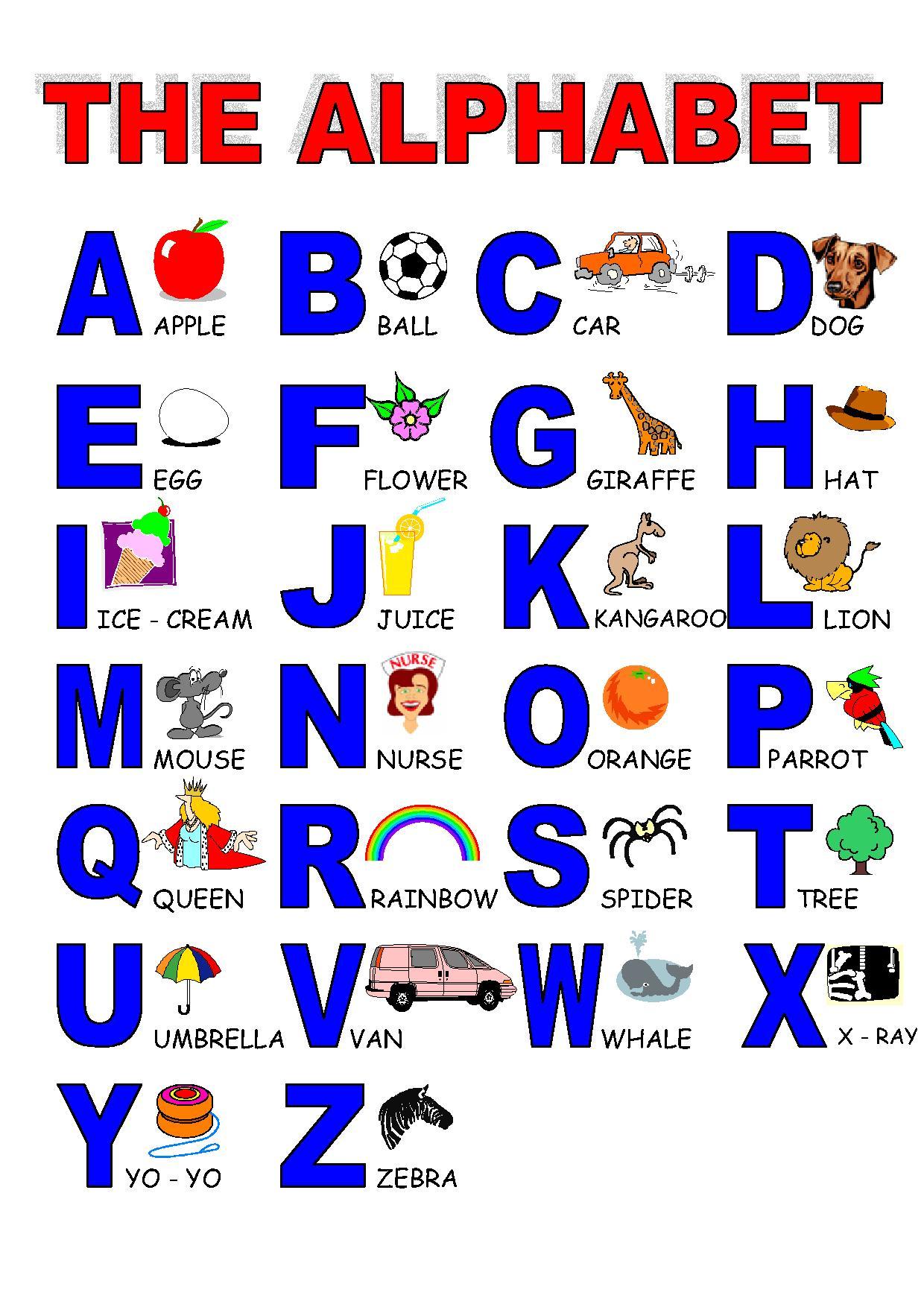 فلش کارت های آموزش حروف الفبای زبان انگلیسی