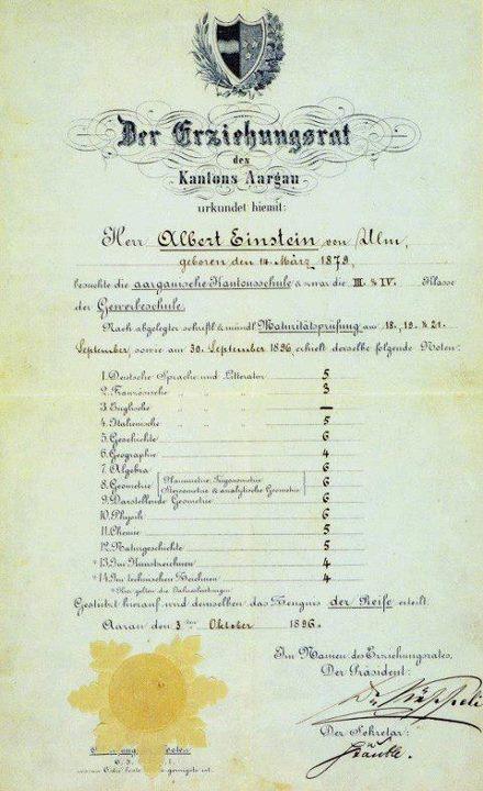 کارنامه آلبرت انیشتین