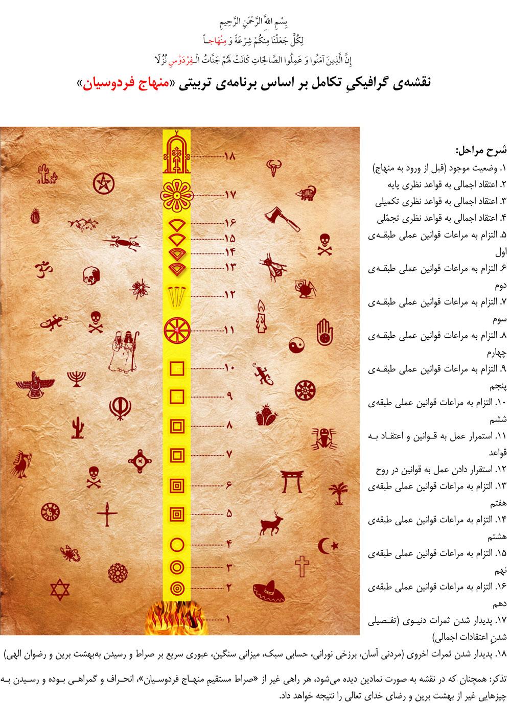 نقشهی گرافیکی منهاج فردوسیان