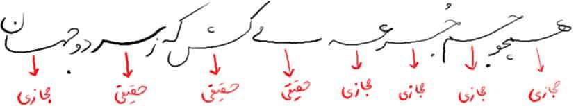 ترکیب در جمله و کشیده ها