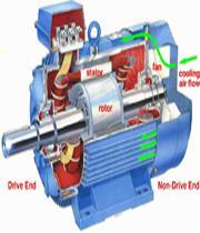 موتور های الکتریکی