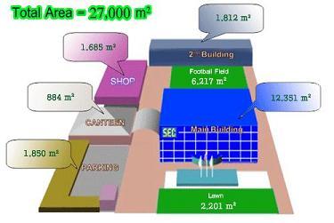 مسایل مکانیابی مراکز صنعتی