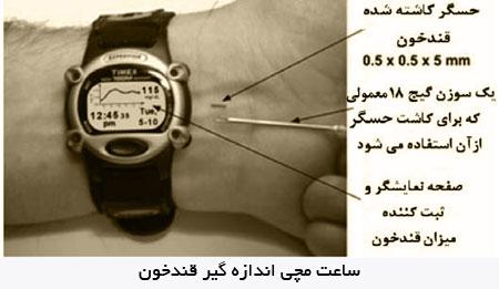 ساعت مچی اندازه گیر قندخون