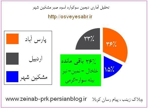 http://s3.picofile.com/file/7490108595/%D8%AA%D8%AD%D9%84%DB%8C%D9%84_%D8%A2%D9%85%D8%A7%D8%B1%DB%8C_%D8%AC%D8%B4%D9%86%D9%88%D8%A7%D8%B1%D9%87_%D8%A7%D8%B3%D9%88%D9%87_%D8%B5%D8%A8%D8%B1.jpg