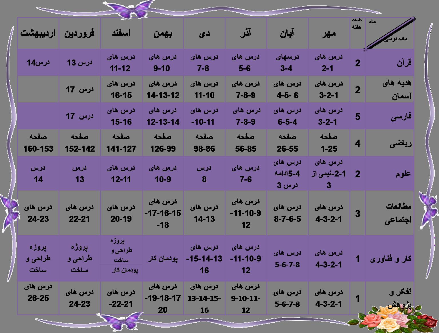 نتایج المپیاد علوم هشتم سال 95 خبرگزاری دانشگاه آزاد اسلامی - آنا