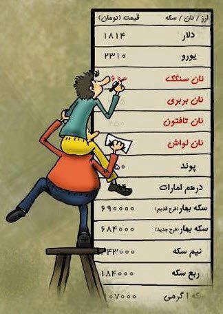کاریکاتور روز؛ افزایش قیمت نان و صرافی ها