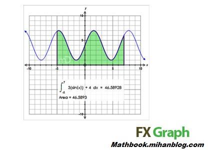 http://s3.picofile.com/file/7499729672/fx_graph.jpg