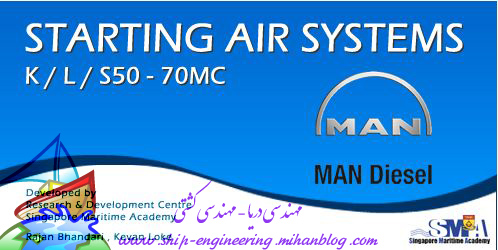 Starting_Air_System
