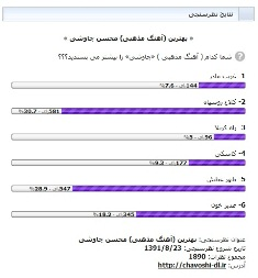 نظرسنجی را بین آهنگ های مذهبی محسن چاوشی