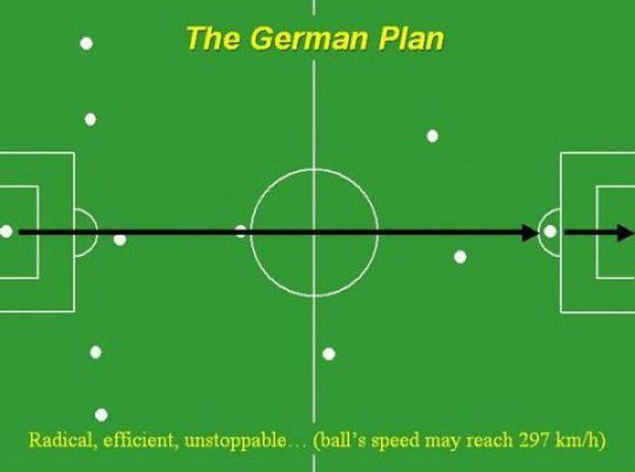 استراتژی فوتبال در کشورهای مختلف!