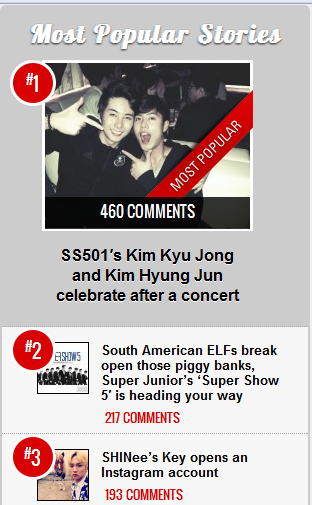 Info SS501 s Kim Kyu Jong and Kim Hyung Jun 1 on Most Popular Story on allkpop 13 03 11 Credit allkpop Info   SS501 s Kim Kyu Jong and Kim Hyung Jun 1 on Most Popular Story on allkpop 13.03.11