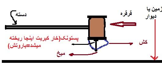 چهارشنبه سوری قدیمی پستانک