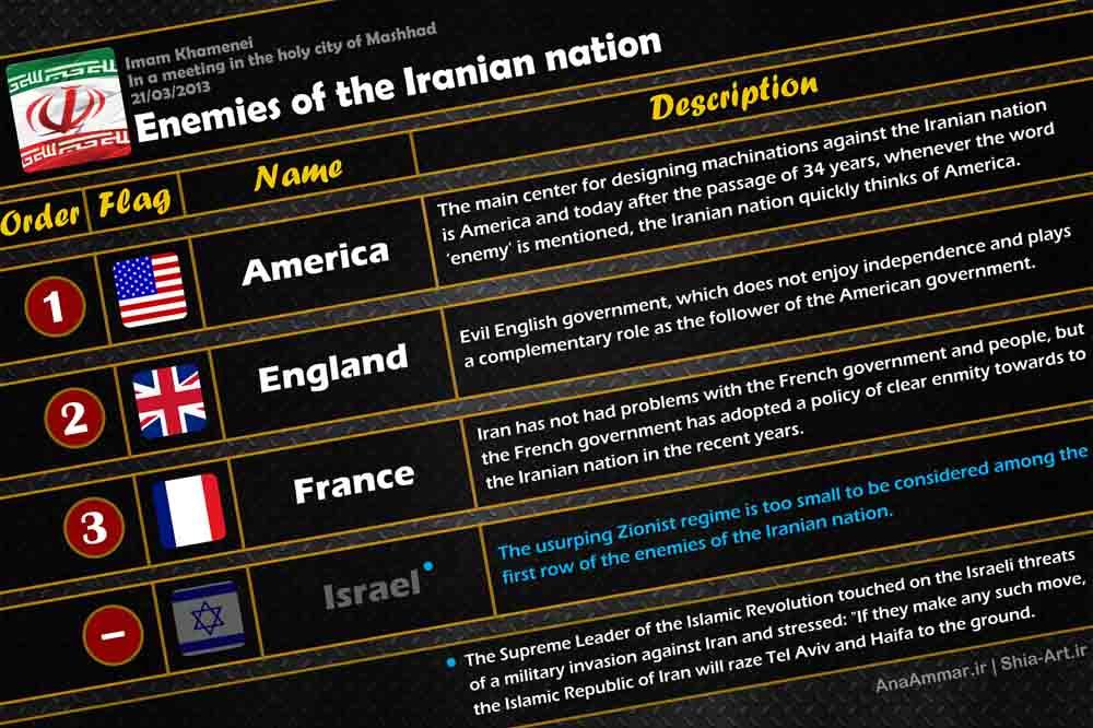 دشمنان جمهوری اسلامی ایران