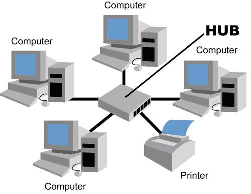 خرید آموزش شبکه های کامپیوتری اورجینال