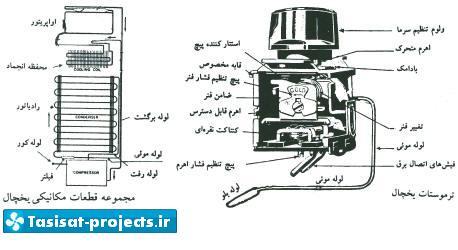آموزش تست موتور یخچال