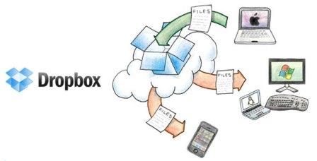 دانلود Dropbox برای موبایل