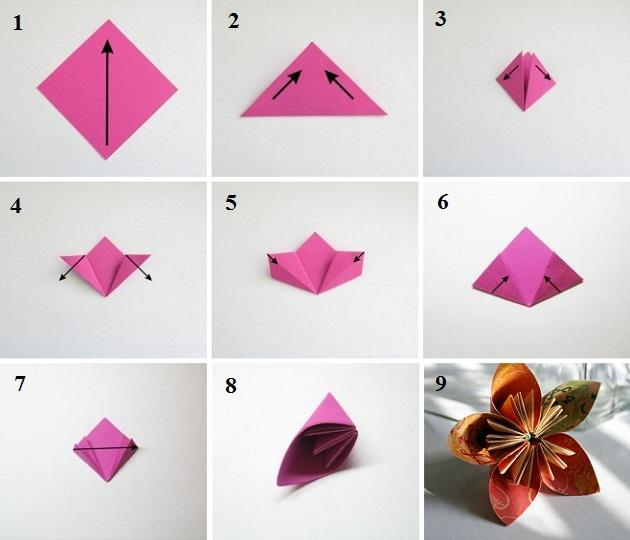 Как сделать цветы из бумаги своими руками поэтапно фото для начинающих розы