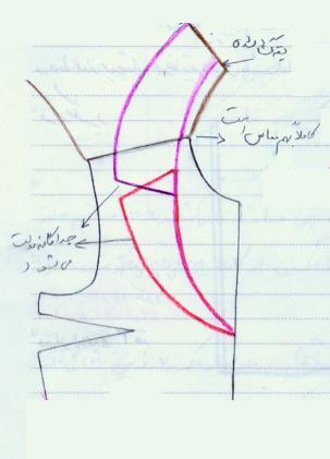 الگوی مانتو پیلی پشت آموزش خیاطی - یقه
