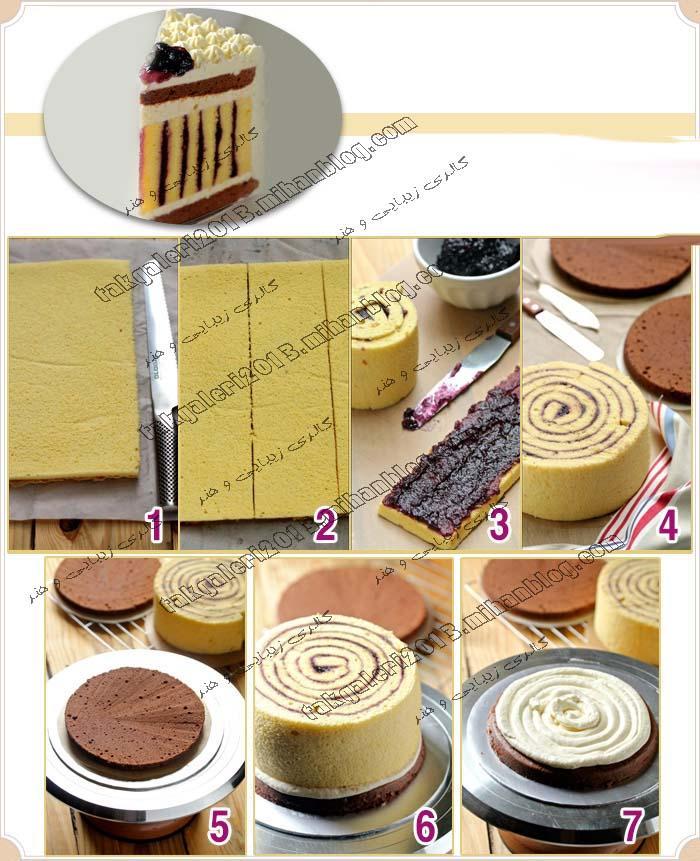 http://s3.picofile.com/file/7978787739/simetrik_cizgili_pasta_yapimi.jpg