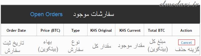 سفارشات باز کاربر در سایت - اسکریپت