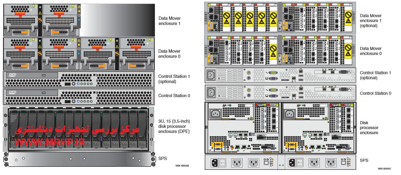 فروش، تامین، نصب و راه اندازی انواع تجهیزات ذخیره سازی و دیتا سنتر EMC ای ام سی در ایران ,Emc,Emcee,Emc2,Emc Put