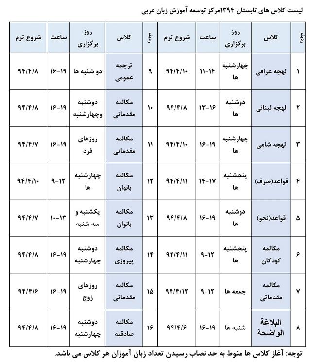 کلاس مکالمه عربی ترجمه