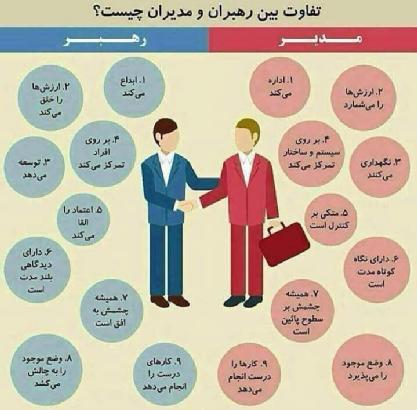 تفاوت بین رهبران و مدیران ؟