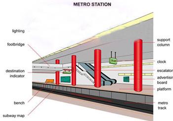 دانلود پروژه اصول و محاسبات طراحي روشنايي ايستگاه های مترو