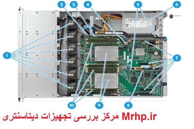 HP DL380 G7 – HP DL360 G7 – HP DL120 – HP DL580,فروش, قطعات ,سرو,