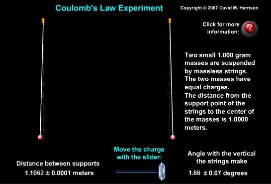 قانون کولن
