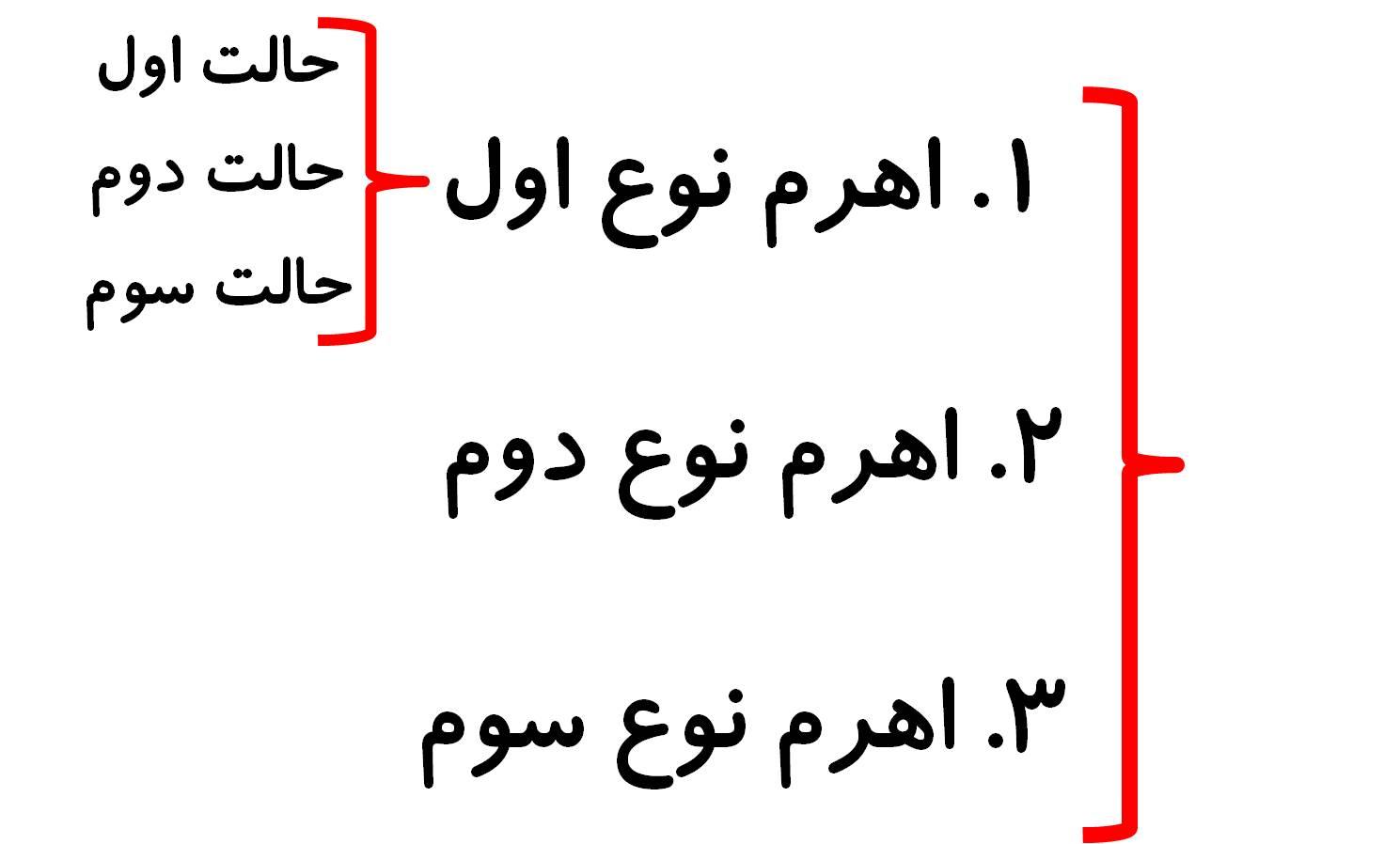 ah1 - تحقیق در مورد اهرم