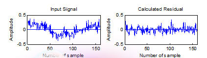 دانلود پروژه کدکننده نیم نرخ بر اساس الگوریتم vsepl