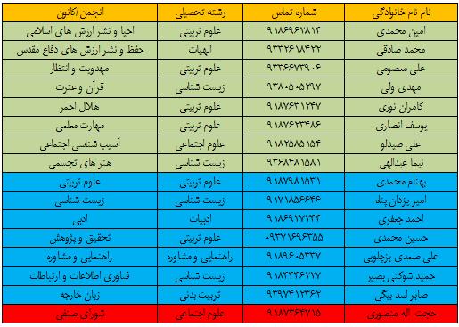 کانون ها و انجمن های دانشگاه فرهنگیان اراک پردیس شهید باهنر