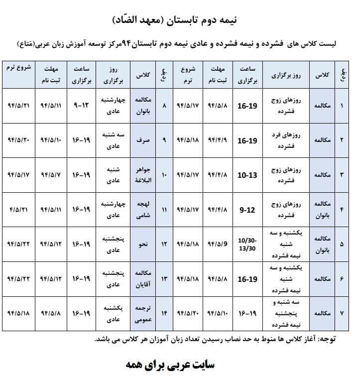 کلاس مکالمه عربی