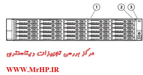 بررسی DAS HP, چیست D2000, خرید d2600, نصب d3000, نصب دی 2000 , دی3000 , دی 2600, دی2700 ,دی3600 ,دی3700