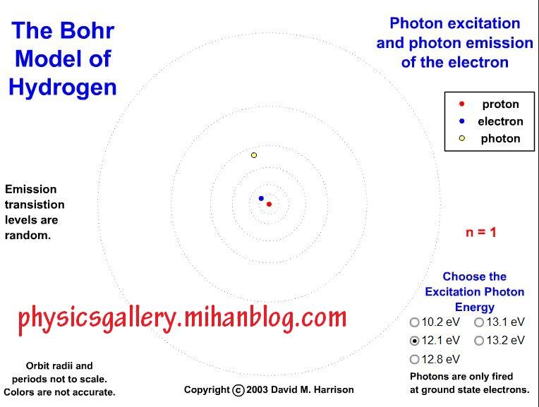 فلش مدل اتمی بور