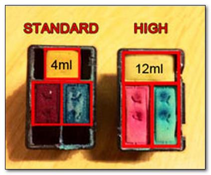 مقایسه کارتریج پرحجم و استاندارد
