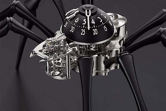 ساخت ساعت عنکبوتی در سوئیس , جالب وخواندنی