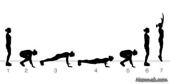 تمرینات ورزشی کالری سوز برای لاغری , تناسب اندام