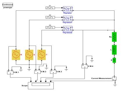 دانلود پروژه كنترل موتورهاي DC با یکسوکننده های قابل کنترل