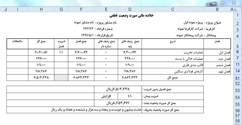 وضعیت پروفایل انجام متره برآورد پروژه های عمرانی(فهرست بهائی)   برنامه ...