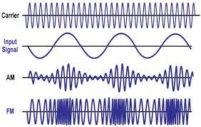 دانلود پایان نامه رشته برق با موضوع پردازش سیگنال انواع رادار وساختارکلی رادارها ,