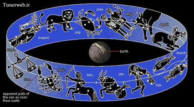 تبدیل تقویم ایران از هجری قمری به هجری شمسی