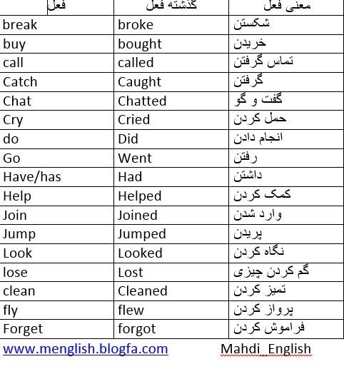 دانلود جدول افعال بی قاعده انگلیسی