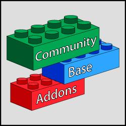 دانلود مود مادر Community Base addons A3 (ورژن آخر)