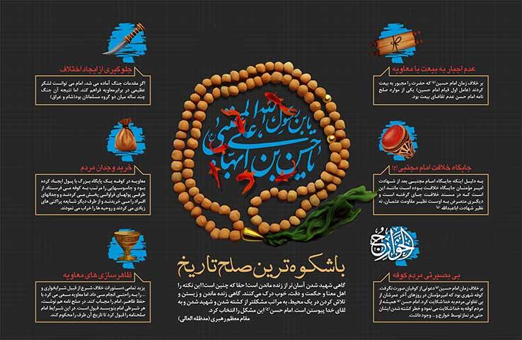 شناخت زمینه ها وعلل صلح امام حسن(ع) – مقالات مذهبی