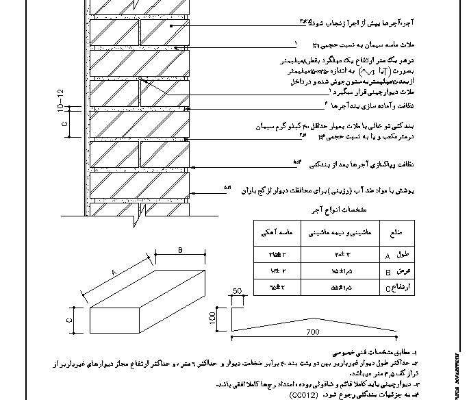 دانلود دتایل نظام مهندسی_ اتصال دیوار به ستون فلزی