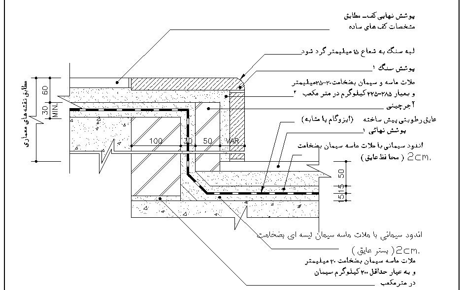 دانلود دتایل نظام مهندسی_ پله