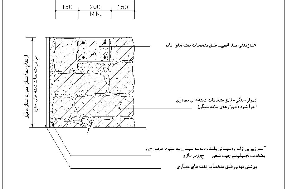 دانلود دتایل نظام مهندسی_ پوشش چوبی دیوار